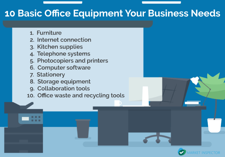 Customers Guide to Printed Vs Online Office Supplies